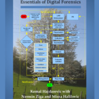 Essentials of Digital Forensics (1).pdf